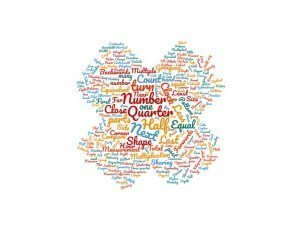 Year 1 Maths Vocab Word Cloud