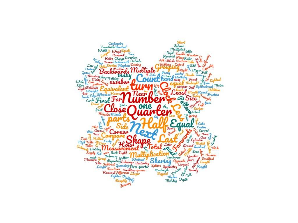 Year 1 Maths Vocab Word Cloud