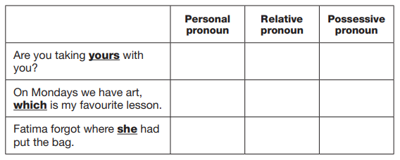 relative pronouns in sats papers