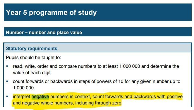 negative numbers - year 5 national curriculum