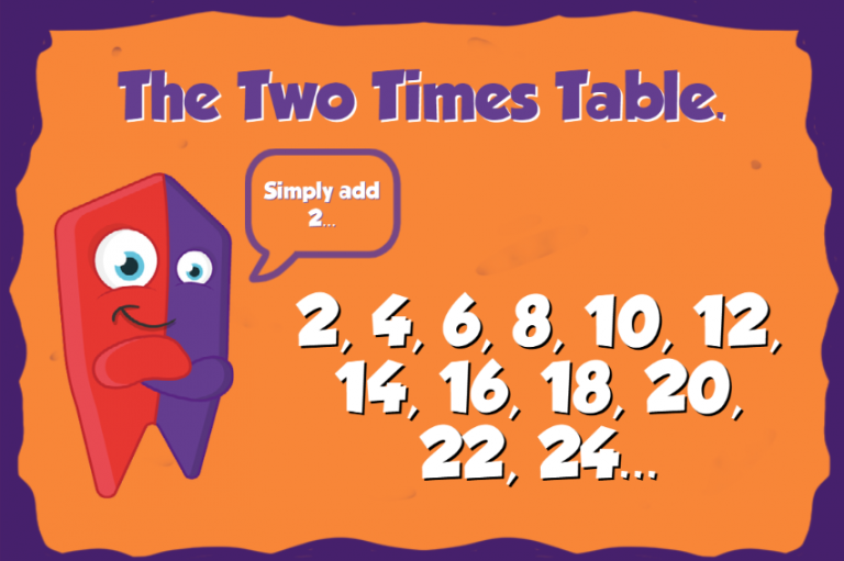 two times table